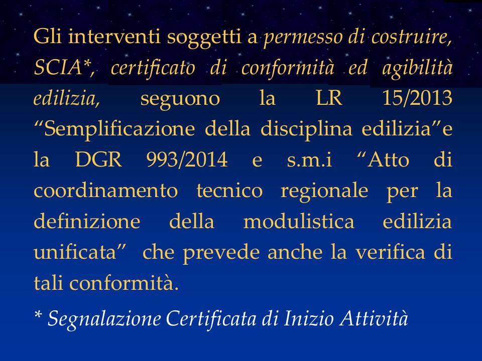Gli interventi soggetti a permesso di costruire, SCIA*, certificato di conformità ed agibilità edilizia, seguono la LR 15/2013 Semplificazione della disciplina edilizia e la DGR 993/2014 e s.m.i Atto di coordinamento tecnico regionale per la definizione della modulistica edilizia unificata che prevede anche la verifica di tali conformità.