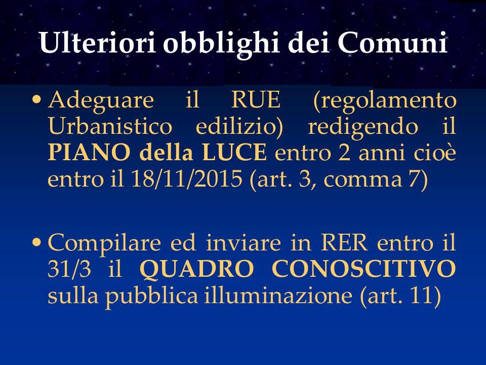 Ulteriori obblighi dei Comuni Adeguare il RUE (regolamento Urbanistico edilizio) redigendo il PIANO della LUCE entro 2 anni cioè entro il 18/11/2015 (