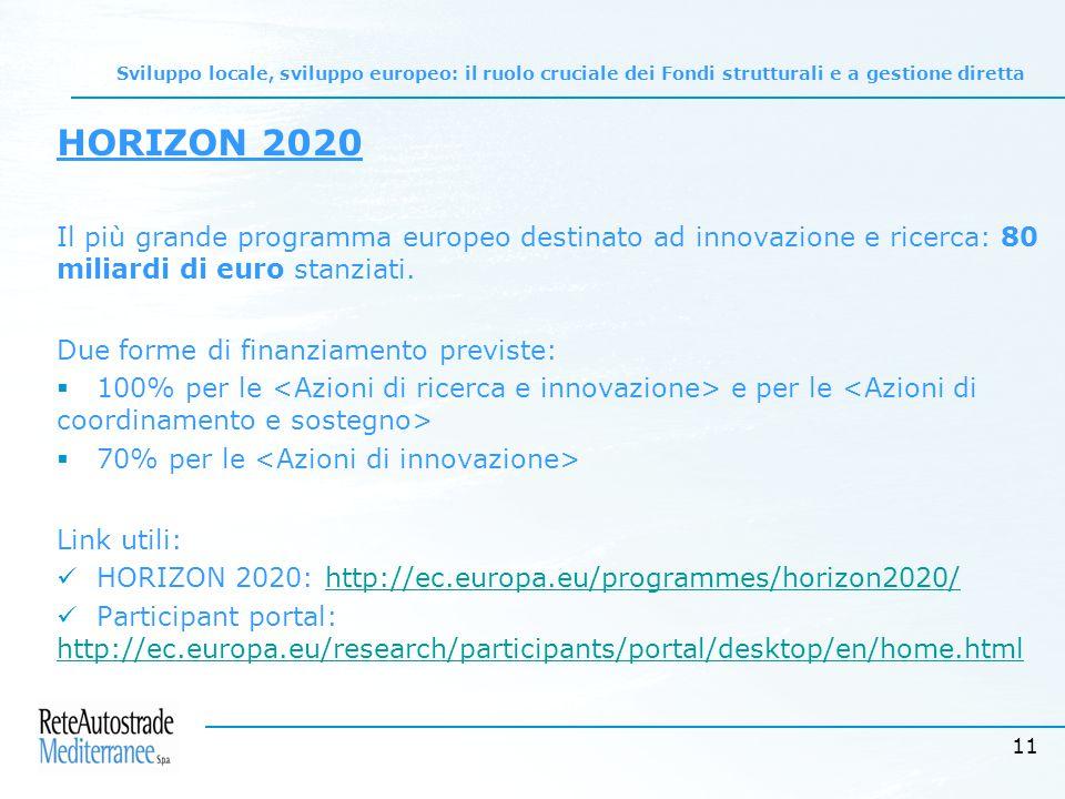 11 Sviluppo locale, sviluppo europeo: il ruolo cruciale dei Fondi strutturali e a gestione diretta HORIZON 2020 Il più grande programma europeo destinato ad innovazione e ricerca: 80 miliardi di euro stanziati.