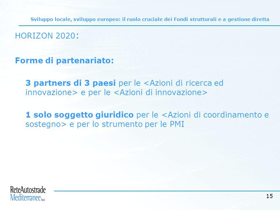 15 Sviluppo locale, sviluppo europeo: il ruolo cruciale dei Fondi strutturali e a gestione diretta HORIZON 2020 : Forme di partenariato: 3 partners di 3 paesi per le e per le 1 solo soggetto giuridico per le e per lo strumento per le PMI