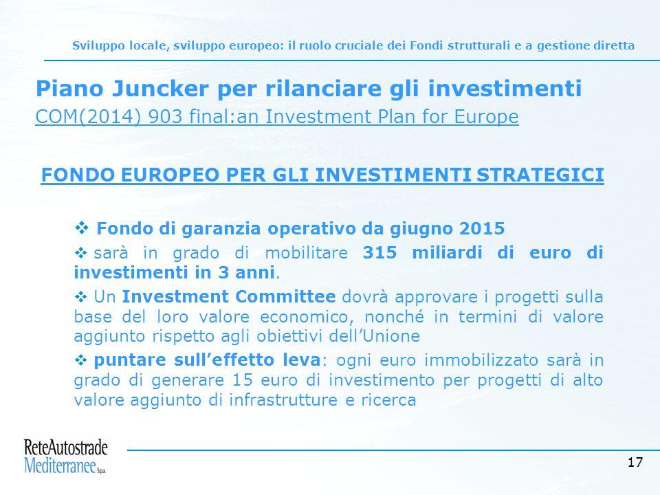 17 Sviluppo locale, sviluppo europeo: il ruolo cruciale dei Fondi strutturali e a gestione diretta Piano Juncker per rilanciare gli investimenti COM(2014) 903 final:an Investment Plan for Europe FONDO EUROPEO PER GLI INVESTIMENTI STRATEGICI  Fondo di garanzia operativo da giugno 2015  sarà in grado di mobilitare 315 miliardi di euro di investimenti in 3 anni.