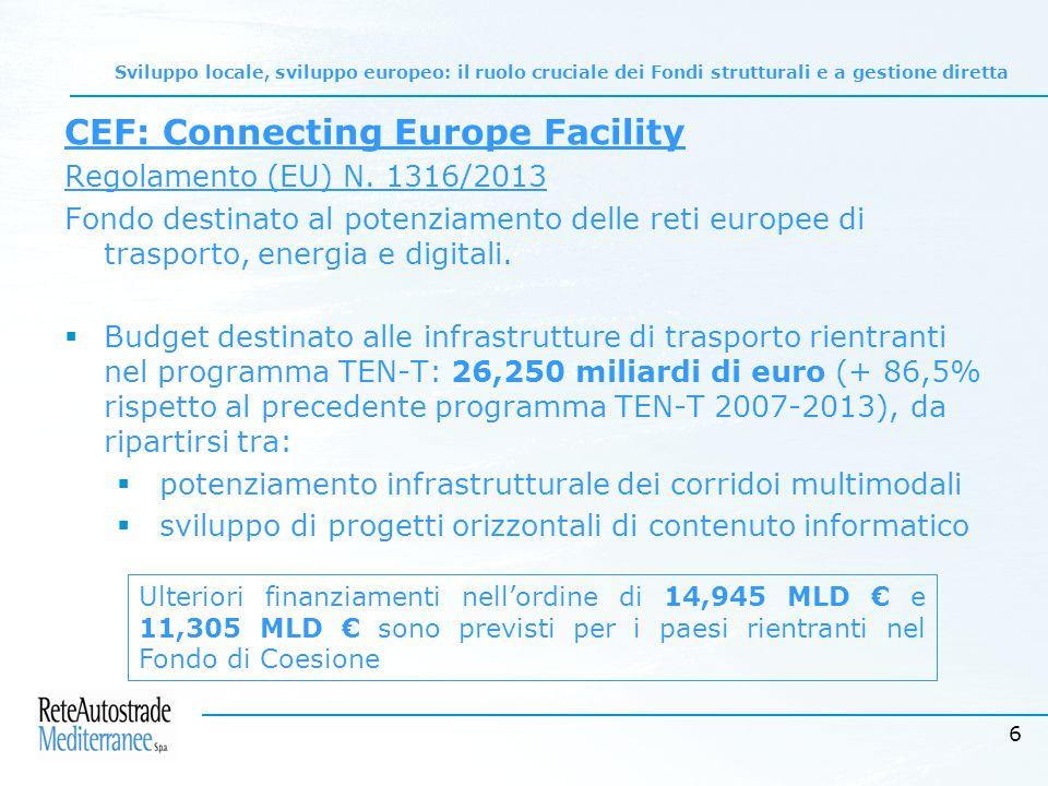 6 Sviluppo locale, sviluppo europeo: il ruolo cruciale dei Fondi strutturali e a gestione diretta CEF: Connecting Europe Facility Regolamento (EU) N.