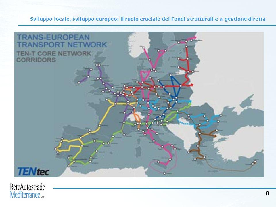8 Sviluppo locale, sviluppo europeo: il ruolo cruciale dei Fondi strutturali e a gestione diretta
