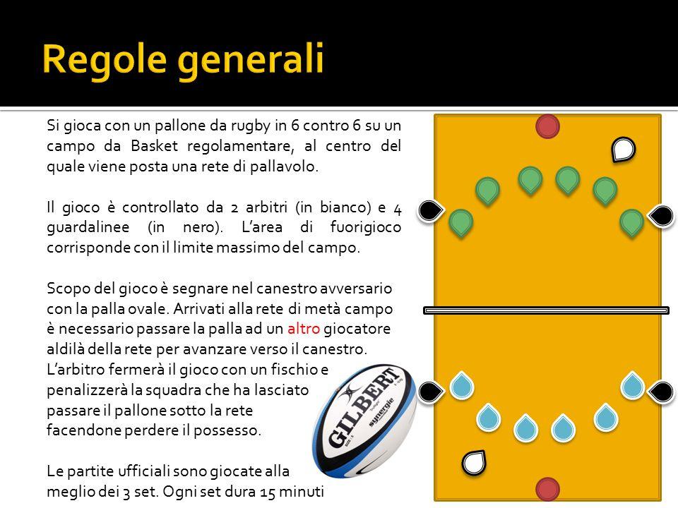 Si gioca con un pallone da rugby in 6 contro 6 su un campo da Basket regolamentare, al centro del quale viene posta una rete di pallavolo.