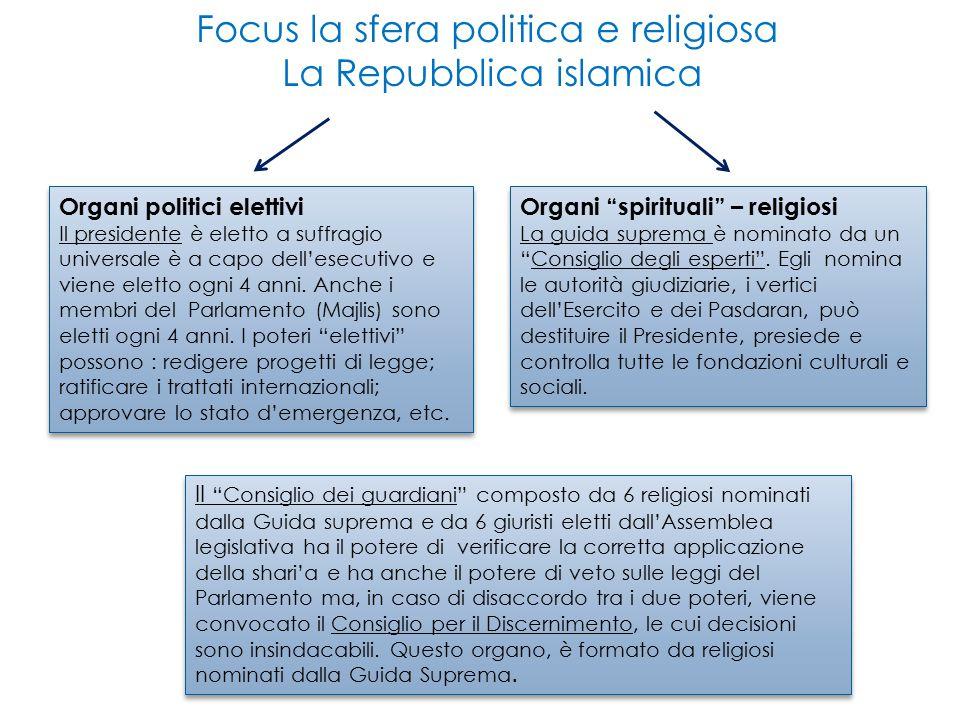 Focus la sfera politica e religiosa La Repubblica islamica Organi politici elettivi Il presidente è eletto a suffragio universale è a capo dell'esecutivo e viene eletto ogni 4 anni.