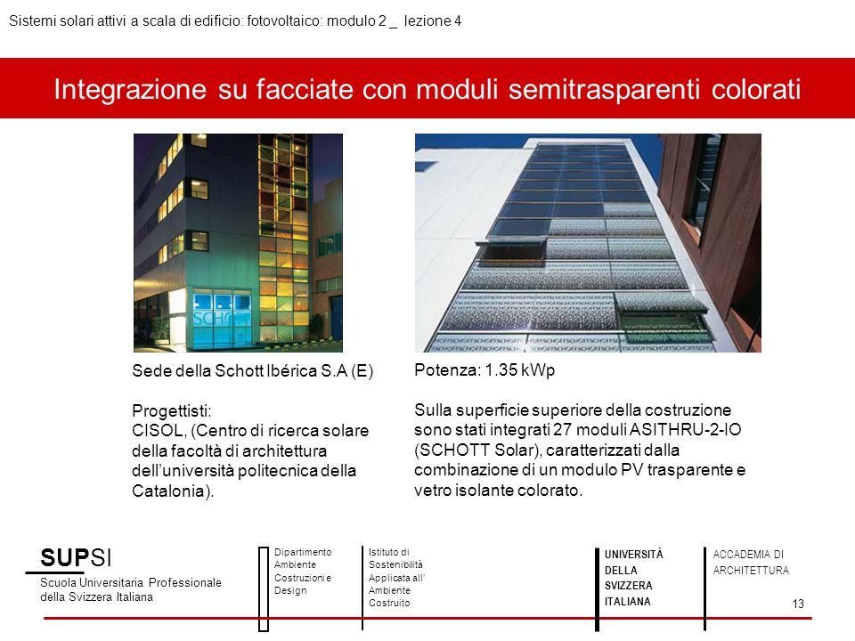Integrazione su facciate con moduli semitrasparenti colorati SUPSI Scuola Universitaria Professionale della Svizzera Italiana Dipartimento Ambiente Co