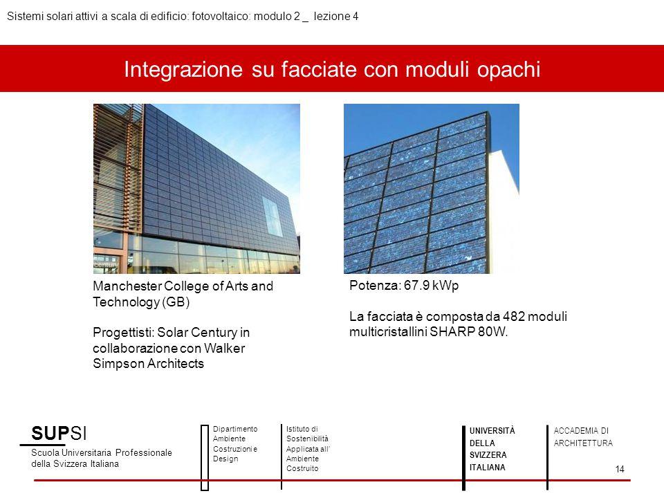 Integrazione su facciate con moduli opachi SUPSI Scuola Universitaria Professionale della Svizzera Italiana Dipartimento Ambiente Costruzioni e Design