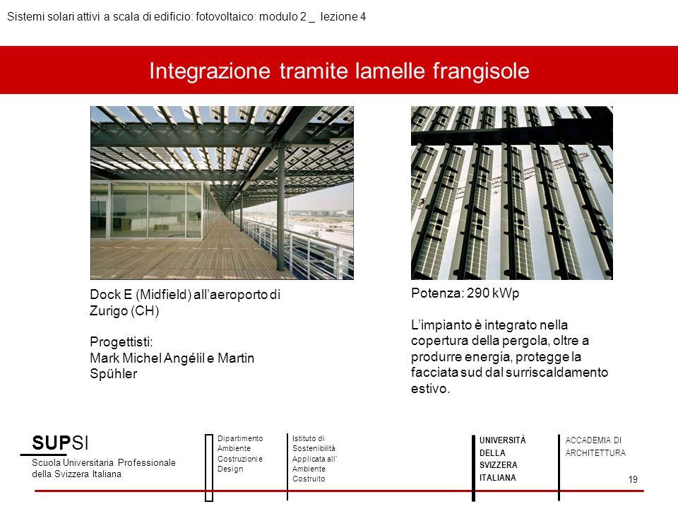 Integrazione tramite lamelle frangisole SUPSI Scuola Universitaria Professionale della Svizzera Italiana Dipartimento Ambiente Costruzioni e Design Is