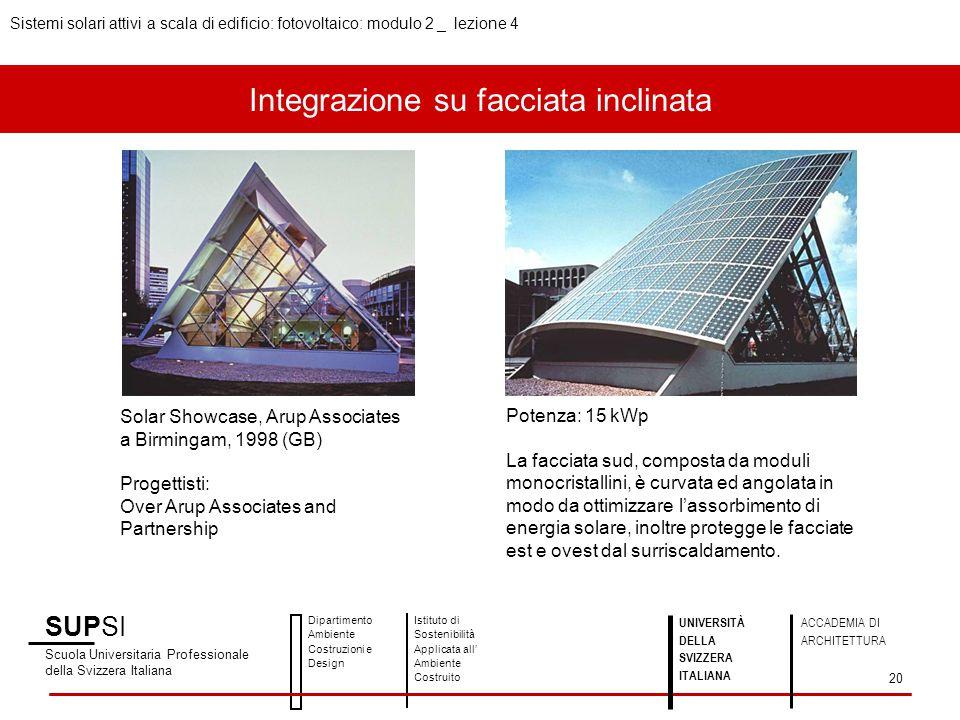 Integrazione su facciata inclinata SUPSI Scuola Universitaria Professionale della Svizzera Italiana Dipartimento Ambiente Costruzioni e Design Istitut