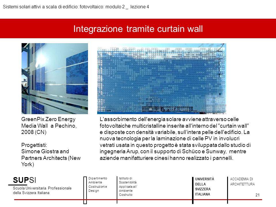 Integrazione tramite curtain wall SUPSI Scuola Universitaria Professionale della Svizzera Italiana Dipartimento Ambiente Costruzioni e Design Istituto