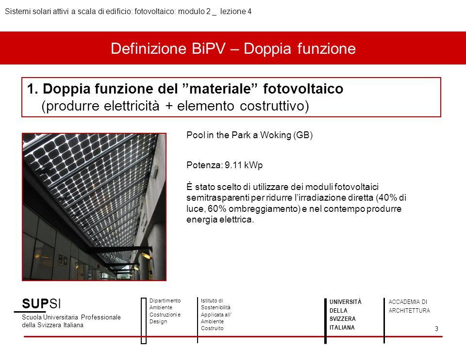 Definizione BiPV – Doppia funzione SUPSI Scuola Universitaria Professionale della Svizzera Italiana Dipartimento Ambiente Costruzioni e Design Istitut