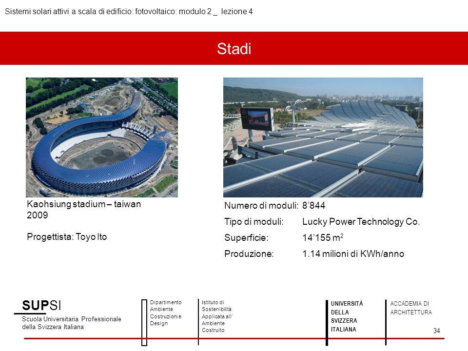 Stadi SUPSI Scuola Universitaria Professionale della Svizzera Italiana Dipartimento Ambiente Costruzioni e Design Istituto di Sostenibilità Applicata