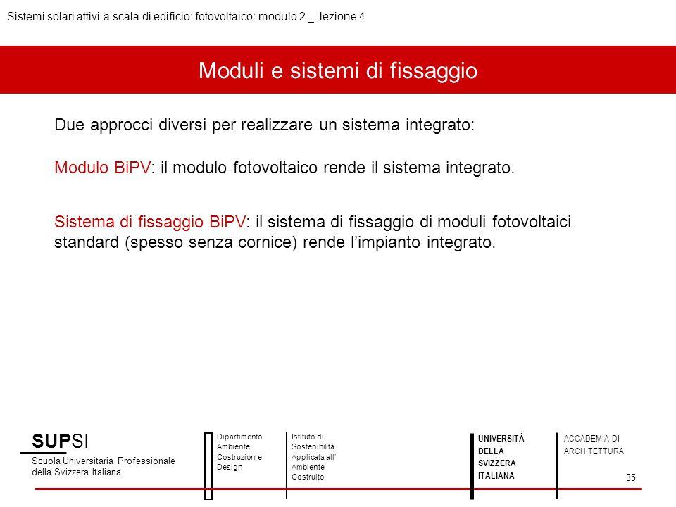 Moduli e sistemi di fissaggio SUPSI Scuola Universitaria Professionale della Svizzera Italiana Dipartimento Ambiente Costruzioni e Design Istituto di
