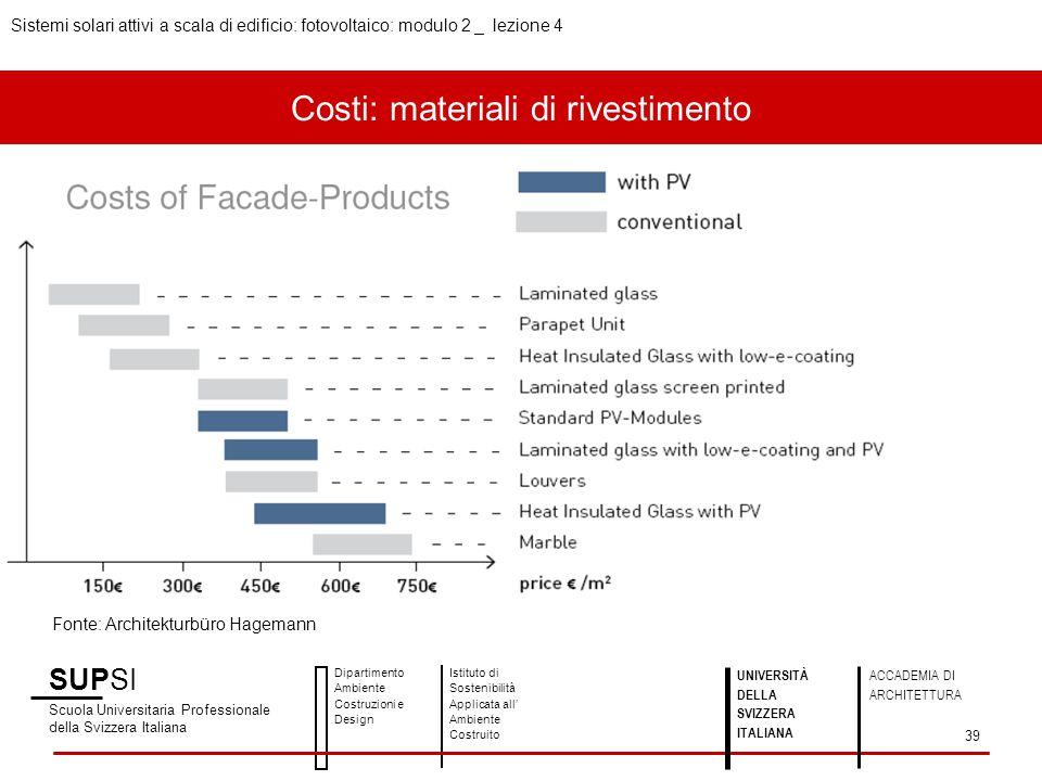 Costi: materiali di rivestimento SUPSI Scuola Universitaria Professionale della Svizzera Italiana Dipartimento Ambiente Costruzioni e Design Istituto