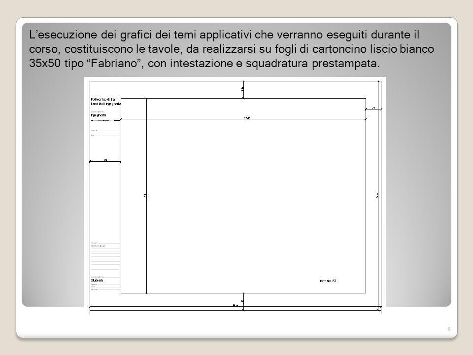 8 L'esecuzione dei grafici dei temi applicativi che verranno eseguiti durante il corso, costituiscono le tavole, da realizzarsi su fogli di cartoncino