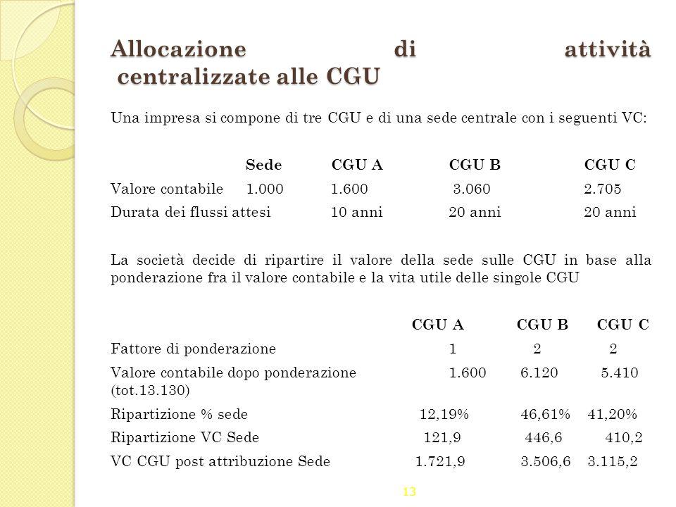 13 Allocazione di attività centralizzate alle CGU Una impresa si compone di tre CGU e di una sede centrale con i seguenti VC: Sede CGU ACGU BCGU C Val