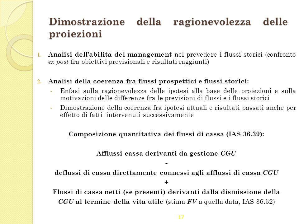 17 Dimostrazione della ragionevolezza delle proiezioni 1. Analisi dell'abilità del management nel prevedere i flussi storici (confronto ex post fra ob