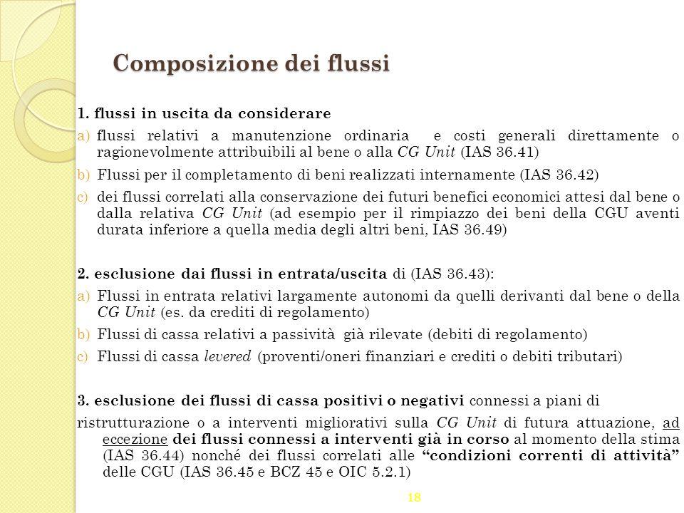18 Composizione dei flussi 1. flussi in uscita da considerare a)flussi relativi a manutenzione ordinaria e costi generali direttamente o ragionevolmen