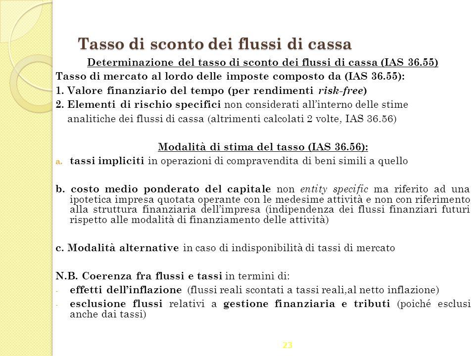 23 Tasso di sconto dei flussi di cassa Determinazione del tasso di sconto dei flussi di cassa (IAS 36.55) Tasso di mercato al lordo delle imposte comp