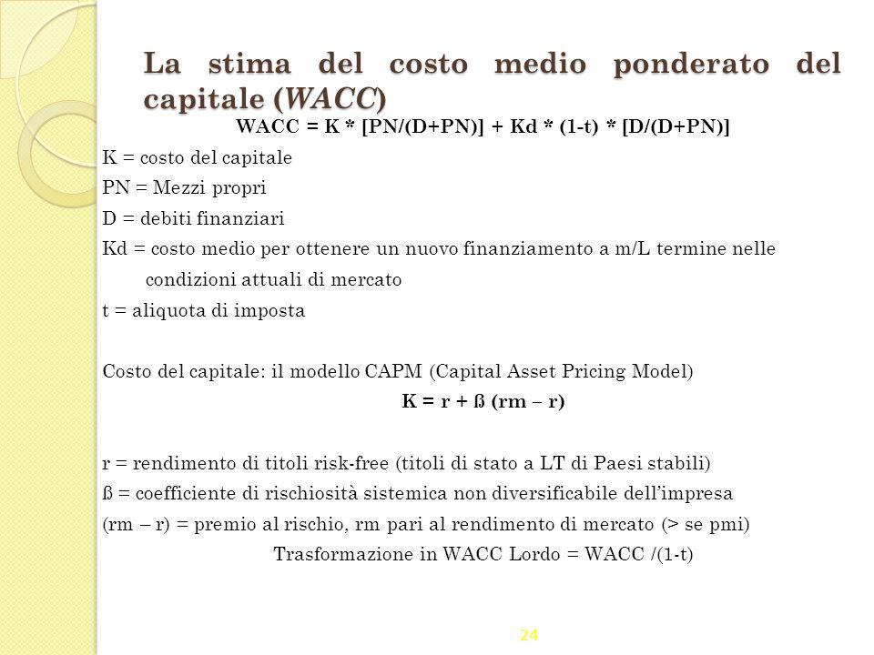La stima del costo medio ponderato del capitale ( WACC ) WACC = K * [PN/(D+PN)] + Kd * (1-t) * [D/(D+PN)] K = costo del capitale PN = Mezzi propri D =
