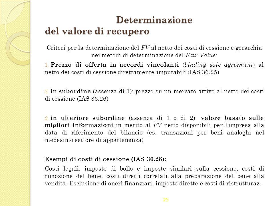 25 Determinazione del valore di recupero Criteri per la determinazione del FV al netto dei costi di cessione e gerarchia nei metodi di determinazione