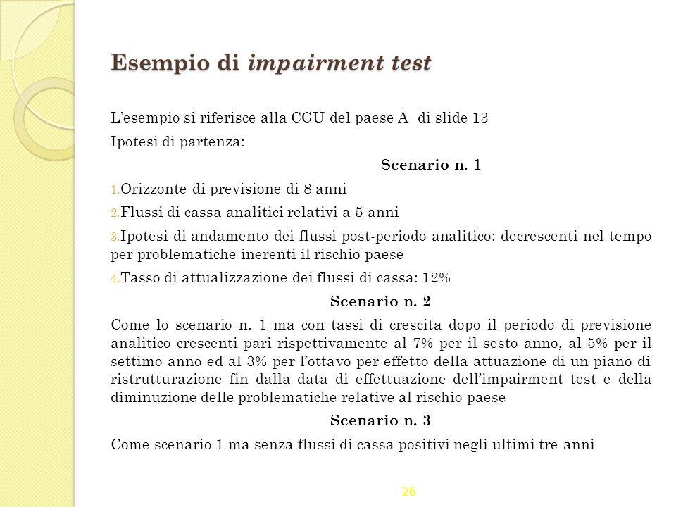26 Esempio di impairment test L'esempio si riferisce alla CGU del paese A di slide 13 Ipotesi di partenza: Scenario n. 1 1. Orizzonte di previsione di