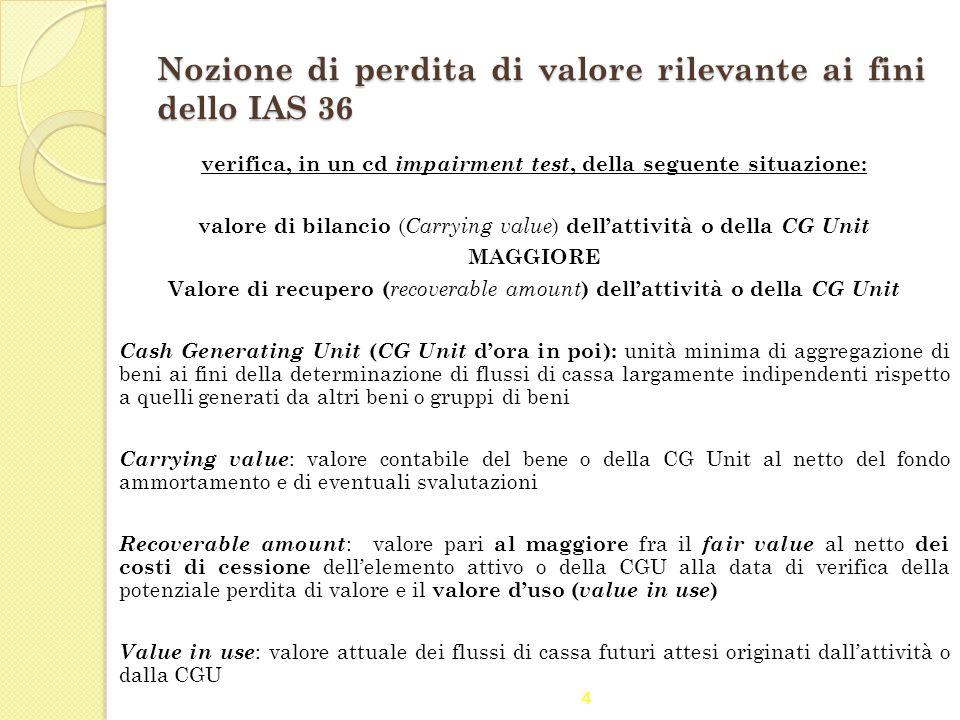 4 Nozione di perdita di valore rilevante ai fini dello IAS 36 verifica, in un cd impairment test, della seguente situazione: valore di bilancio ( Carr