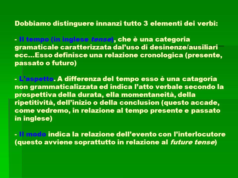Non esiste, soprattutto nel caso del'inglese e dell'italiano, una traduzione univoca di un tempo italiano in inglese, perché l'aspetto (se si parla di presente o passato) o il modo (se si parla di future) in inglese è molto importante nella formulazione del tempo, e si discosta dall'italiano.