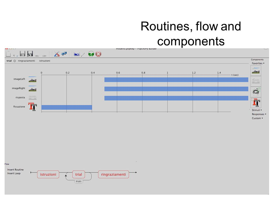 Routines, flow and components