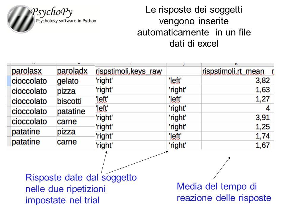 Le risposte dei soggetti vengono inserite automaticamente in un file dati di excel Media del tempo di reazione delle risposte Risposte date dal sogget