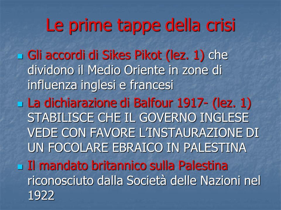 Le prime tappe della crisi Gli accordi di Sikes Pikot (lez.