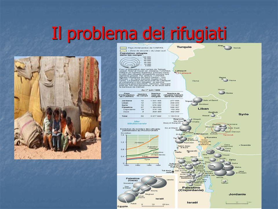 Il problema dei rifugiati