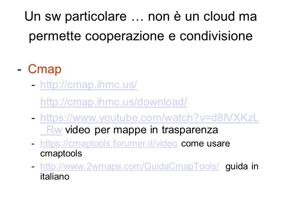 Un sw particolare … non è un cloud ma permette cooperazione e condivisione -Cmap -http://cmap.ihmc.us/ http://cmap.ihmc.us/download/http://cmap.ihmc.u
