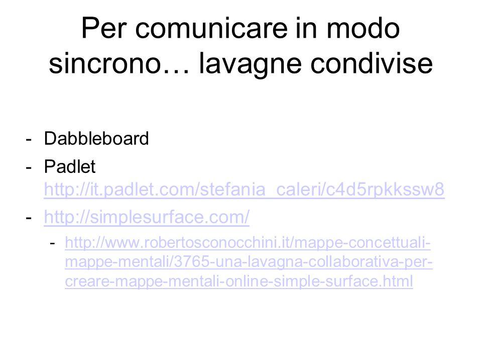 Per comunicare in modo sincrono… lavagne condivise -Dabbleboard -Padlet http://it.padlet.com/stefania_caleri/c4d5rpkkssw8 http://it.padlet.com/stefani