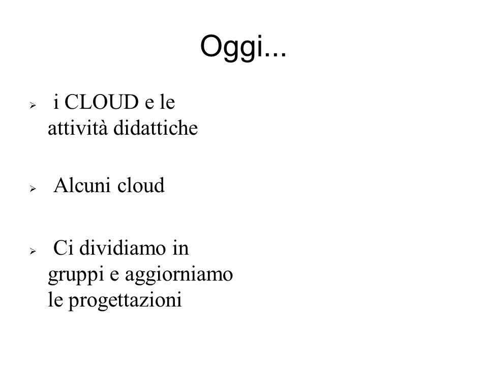 Oggi...  i CLOUD e le attività didattiche  Alcuni cloud  Ci dividiamo in gruppi e aggiorniamo le progettazioni