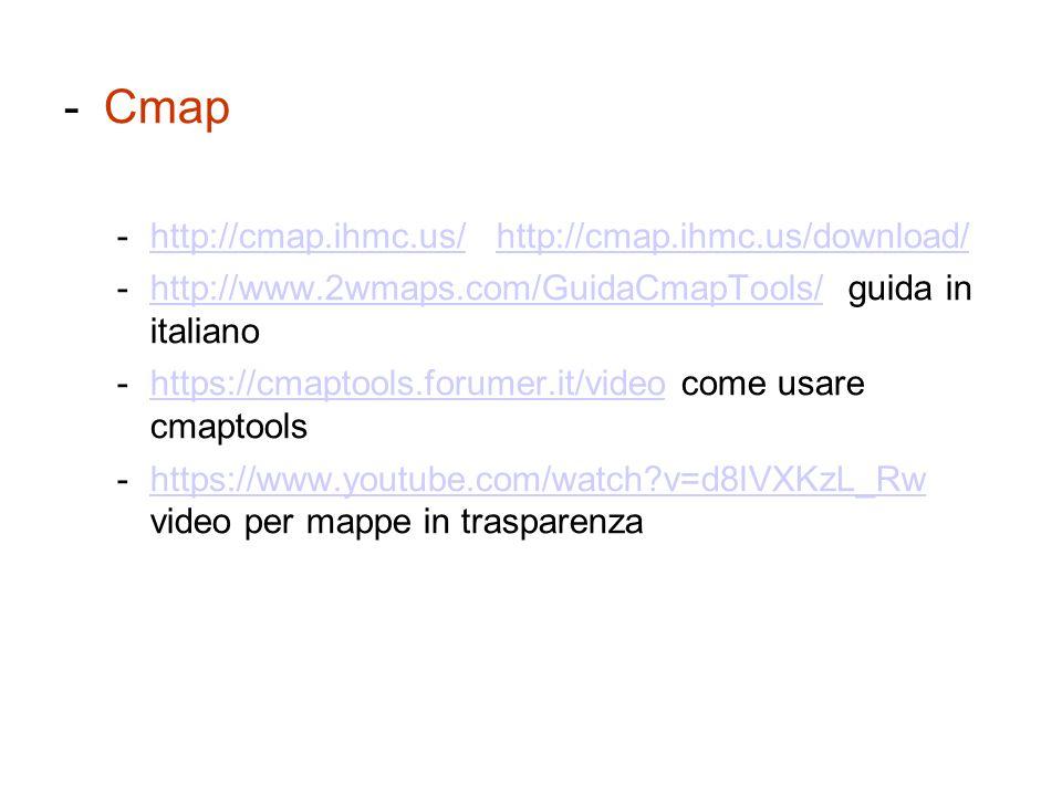 -Cmap -http://cmap.ihmc.us/ http://cmap.ihmc.us/download/http://cmap.ihmc.us/http://cmap.ihmc.us/download/ -http://www.2wmaps.com/GuidaCmapTools/ guid