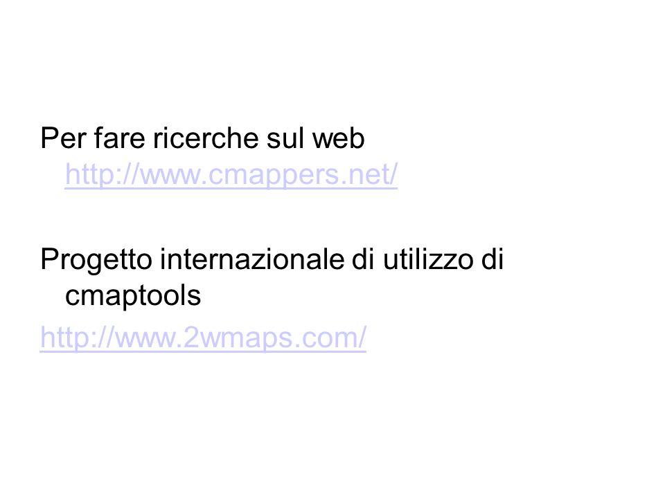 Per fare ricerche sul web http://www.cmappers.net/ http://www.cmappers.net/ Progetto internazionale di utilizzo di cmaptools http://www.2wmaps.com/