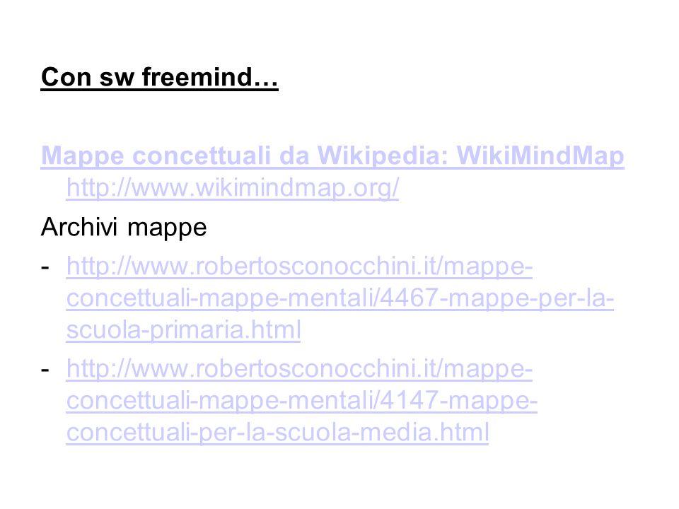 Con sw freemind… Mappe concettuali da Wikipedia: WikiMindMap http://www.wikimindmap.org/ Archivi mappe -http://www.robertosconocchini.it/mappe- concettuali-mappe-mentali/4467-mappe-per-la- scuola-primaria.htmlhttp://www.robertosconocchini.it/mappe- concettuali-mappe-mentali/4467-mappe-per-la- scuola-primaria.html -http://www.robertosconocchini.it/mappe- concettuali-mappe-mentali/4147-mappe- concettuali-per-la-scuola-media.htmlhttp://www.robertosconocchini.it/mappe- concettuali-mappe-mentali/4147-mappe- concettuali-per-la-scuola-media.html