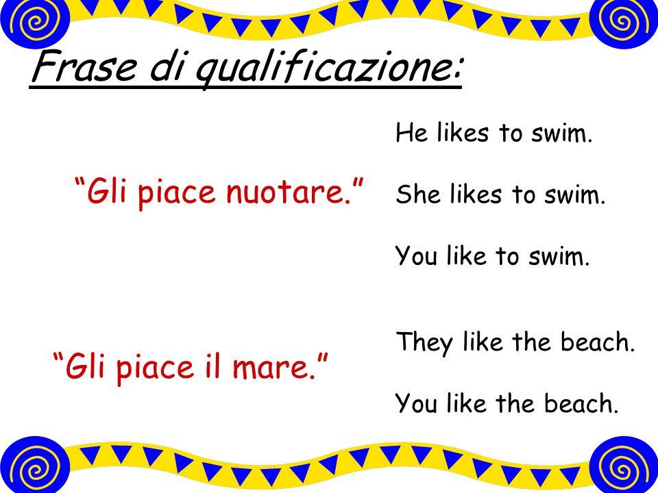 Frase di qualificazione: Gli piace nuotare. He likes to swim.