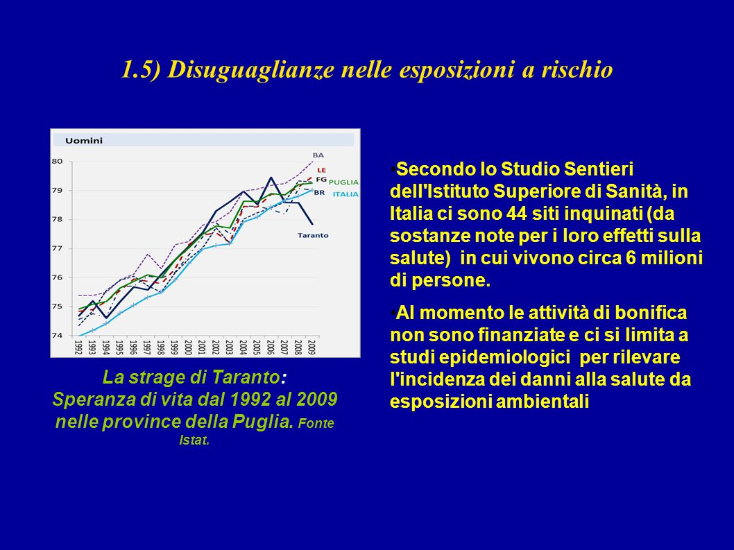 1.5) Disuguaglianze nelle esposizioni a rischio La strage di Taranto: Speranza di vita dal 1992 al 2009 nelle province della Puglia. Fonte Istat. Seco