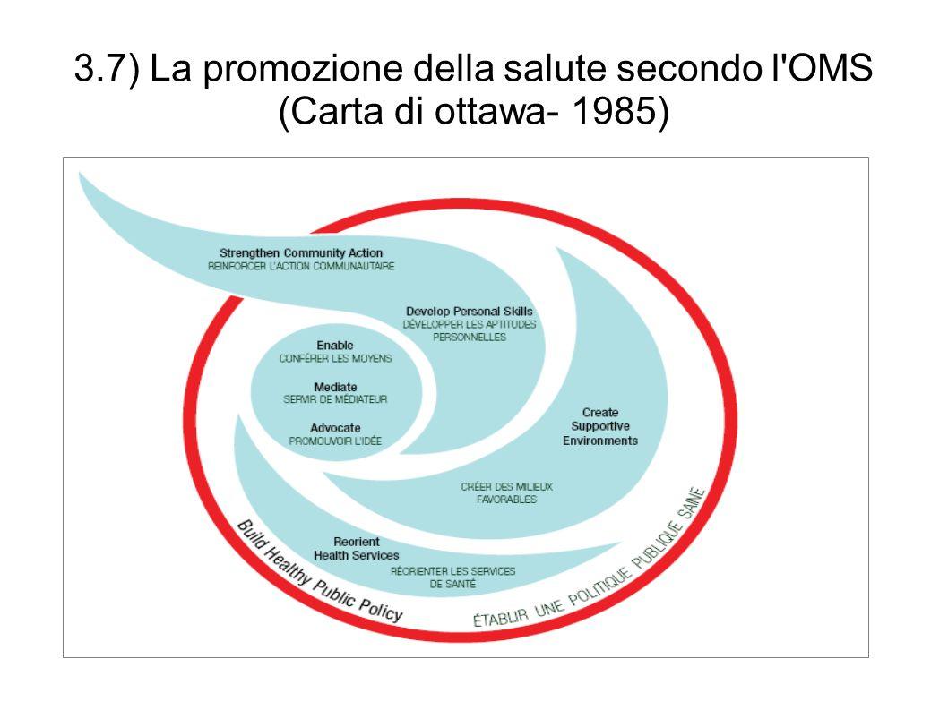 3.7) La promozione della salute secondo l OMS (Carta di ottawa- 1985)