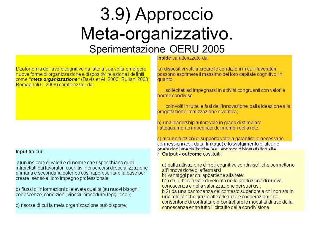 3.9) Approccio Meta-organizzativo. Sperimentazione OERU 2005 L'autonomia del lavoro cognitivo ha fatto a sua volta emergere nuove forme di organizzazi