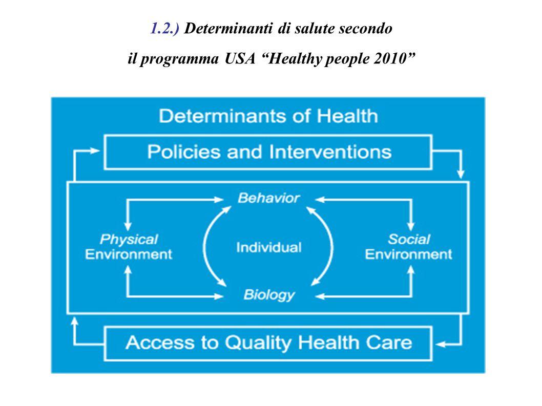 2.2) Vie dirette e indirette con la quali le fonti di energia possono incidere sui determinanti ambientali, sociali ed individuali della salute e/o sulla stessa salute umana.
