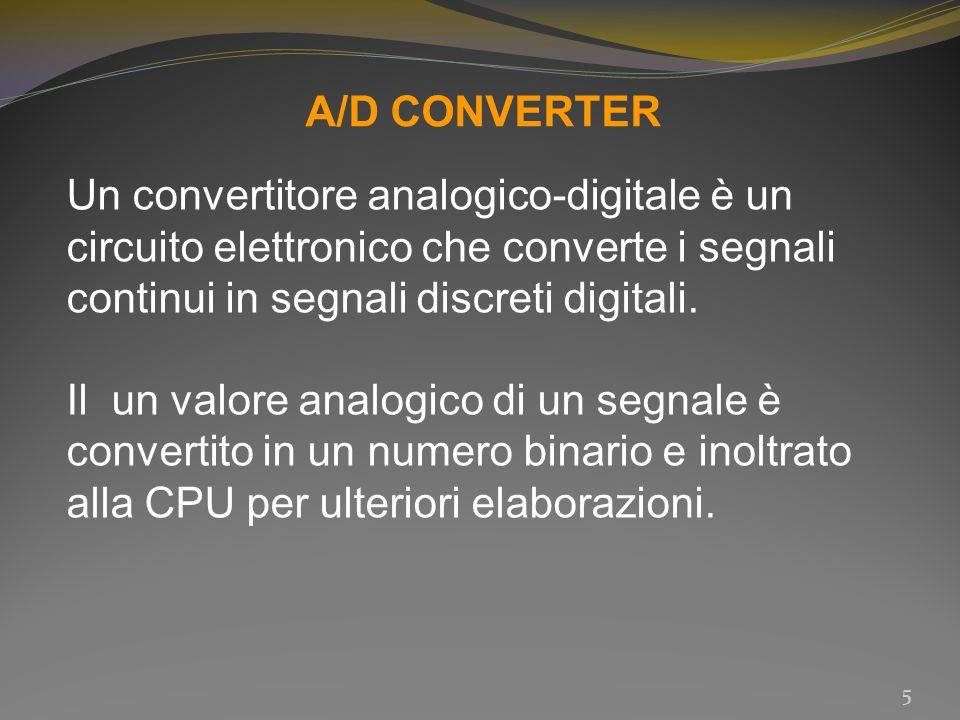 A/D CONVERTER Un convertitore analogico-digitale è un circuito elettronico che converte i segnali continui in segnali discreti digitali. Il un valore