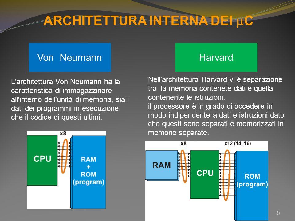 ARCHITETTURA INTERNA DEI  C 6 Von NeumannHarvard Nell'architettura Harvard vi è separazione tra la memoria contenete dati e quella contenente le istr