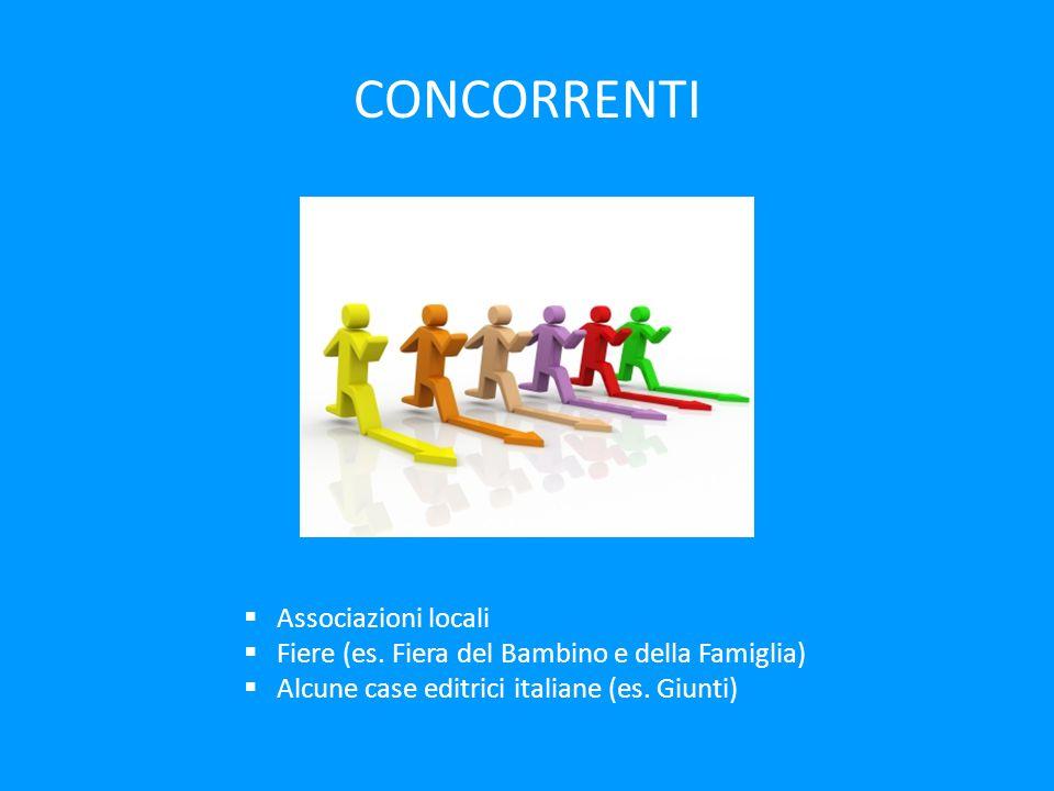 CONCORRENTI  Associazioni locali  Fiere (es.