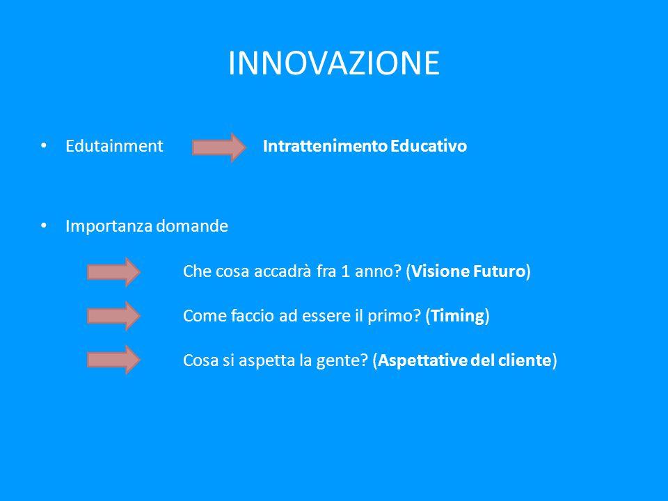 INNOVAZIONE Edutainment Intrattenimento Educativo Importanza domande Che cosa accadrà fra 1 anno.