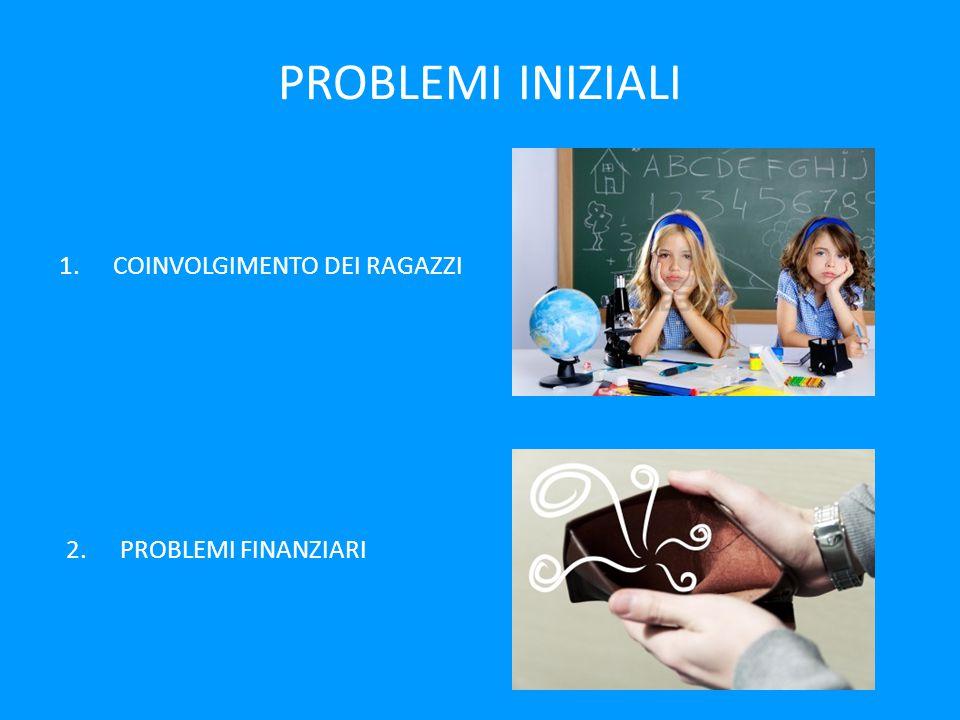 PROBLEMI INIZIALI 1.COINVOLGIMENTO DEI RAGAZZI 2. PROBLEMI FINANZIARI