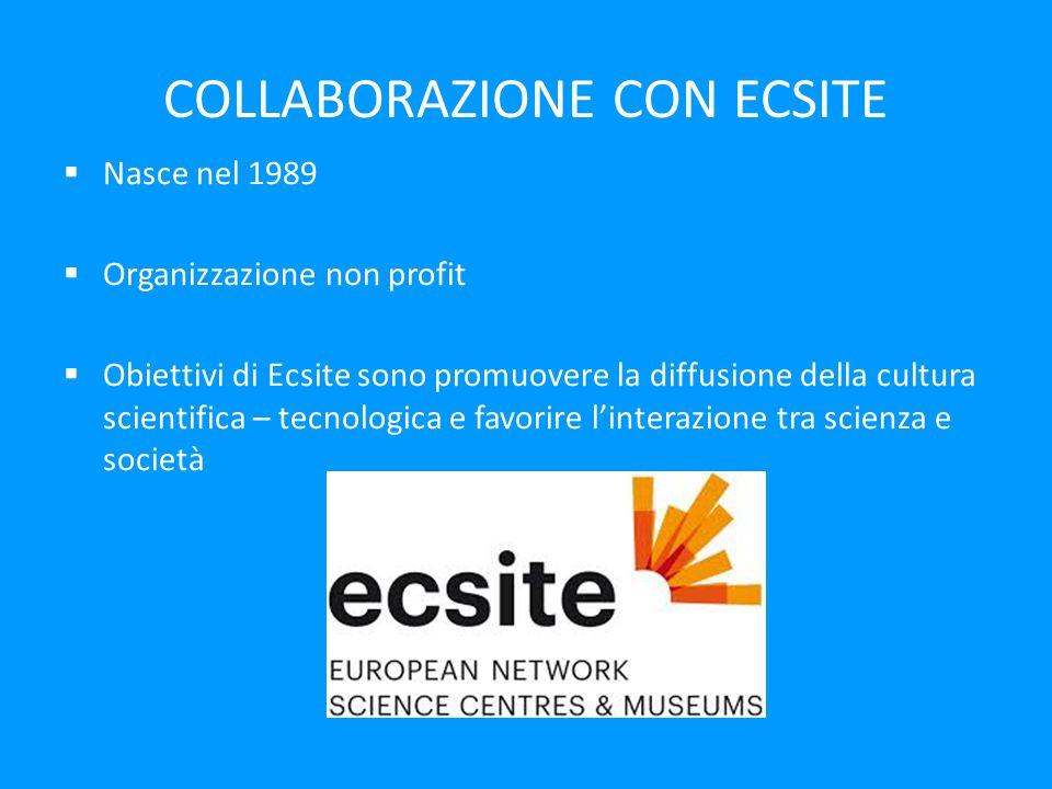 COLLABORAZIONE CON ECSITE  Nasce nel 1989  Organizzazione non profit  Obiettivi di Ecsite sono promuovere la diffusione della cultura scientifica – tecnologica e favorire l'interazione tra scienza e società