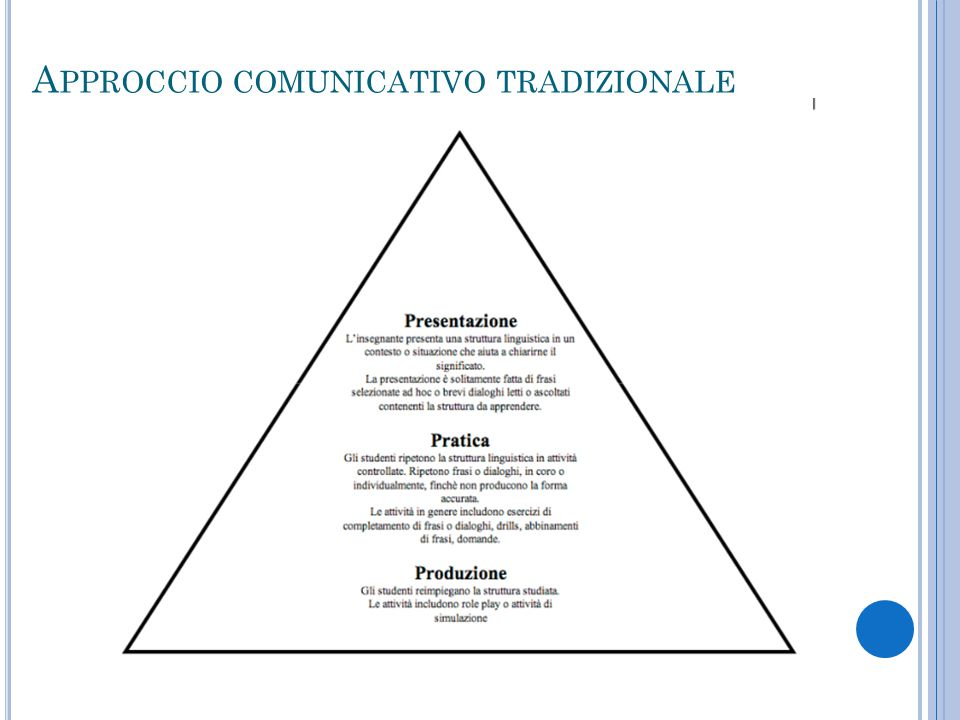 A PPROCCIO COMUNICATIVO TRADIZIONALE
